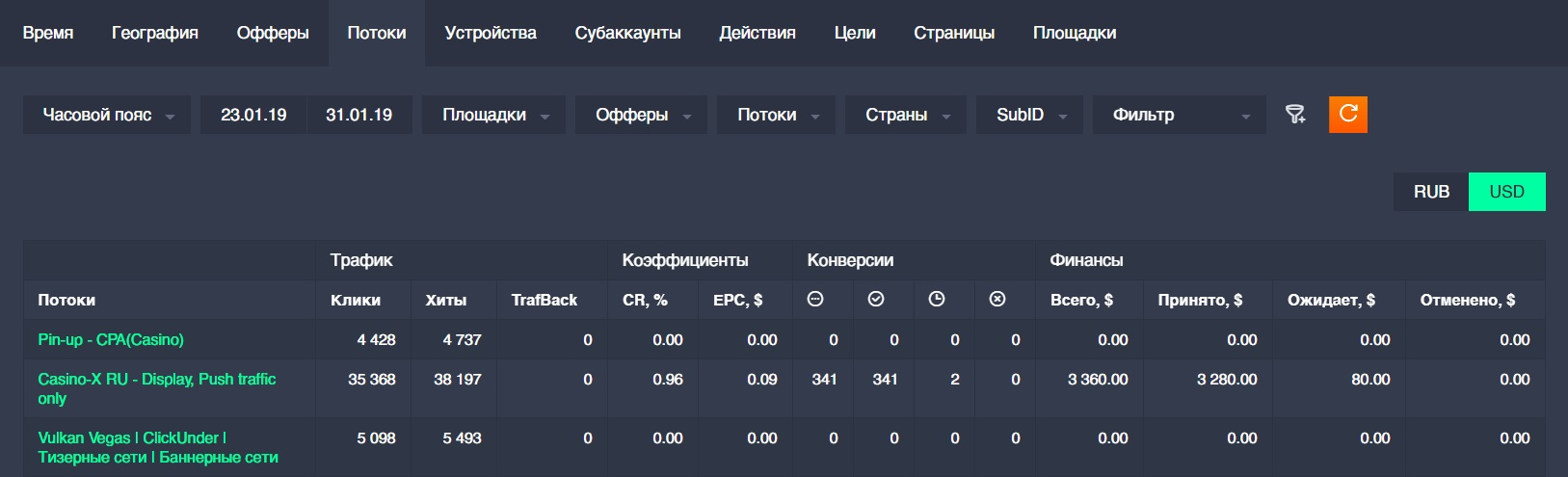 The stats in gambling and request payment to your wallet