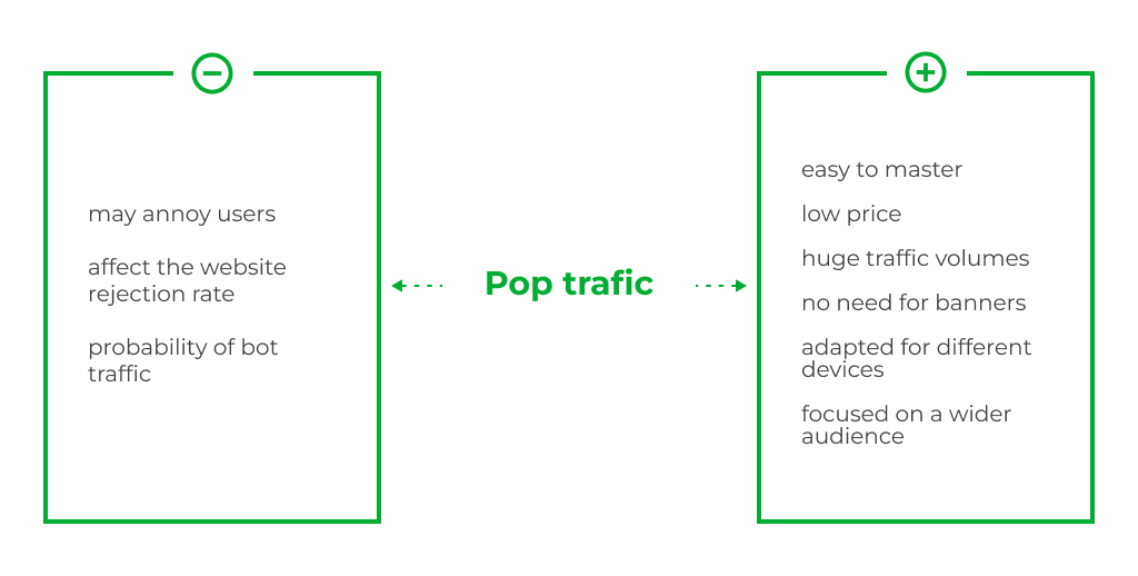 pros and cons of pop ads or popup and popunder