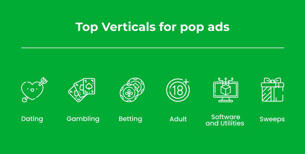top verticals of pop ads