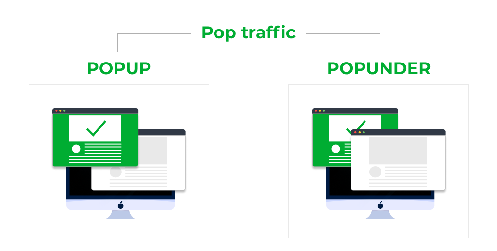 Pops, popups, popunders, and clickunders
