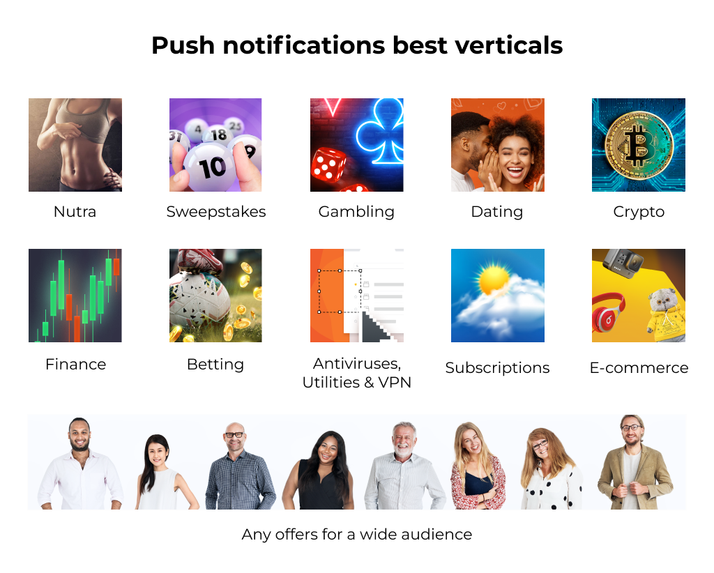 What verticals to choose for push ads?