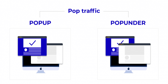 What are popups, and popunders?