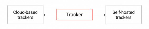 How to choose a tracker?