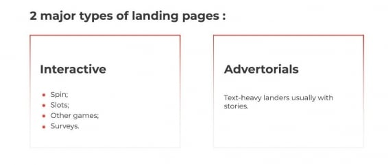 pre-Landing Pages for Gambling