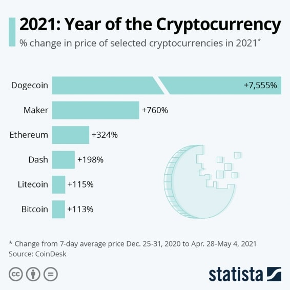 crypto affiliate marketing guide