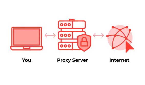 Как работают прокси-серверы